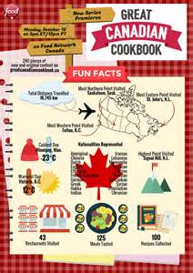 food network canada launches all canadian cookbook with multi platform project bursting