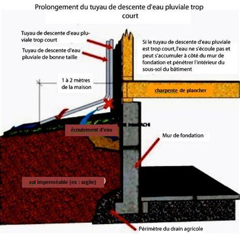 etancheite mur exterieur sous sol bande transporteuse
