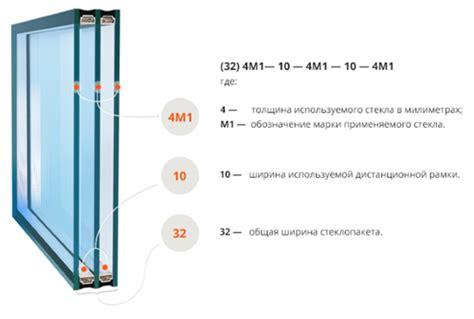 Как узнать толщину двухкамерного и трехкамерного стеклопакета