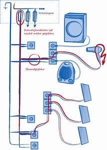 Mini Pv Anlage Steckdose : normungsinitiative soll sicheren betrieb von steckerfertigen mini pv anlagen erm glichen ~ Whattoseeinmadrid.com Haus und Dekorationen
