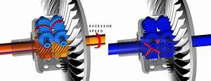 Torsen Differential, How it works ? ~ Learn Engineering