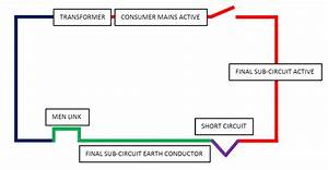 Understanding Earth Fault Loop Impedance  U2013 Electrotechnik Pty Ltd