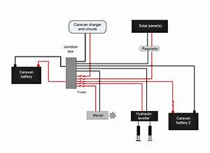 Dual Battery Wiring Diagram Caravan