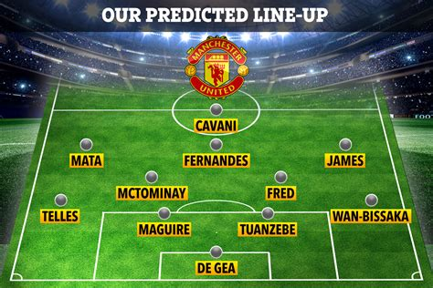 How Man Utd could line-up vs West Brom with Marcus ...