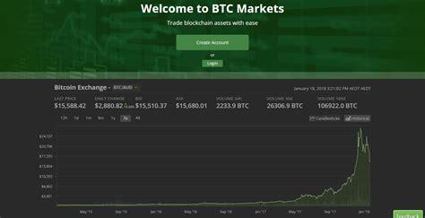 australian bitcoin buying guide where to buy btc in 2019