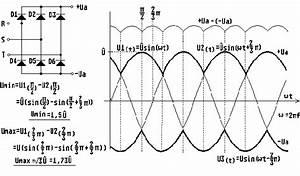 Gleichrichter Spannung Berechnen : wie 1 oberschwingung berechnen modulationsgrad beim wr ~ Themetempest.com Abrechnung