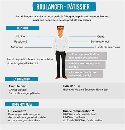 salaire chef de cuisine suisse beaufiful fiche métier commis de cuisine images