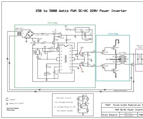 watts pwm dcac  power inverter
