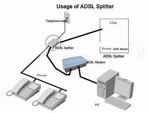 Huawei Adsl Splitter