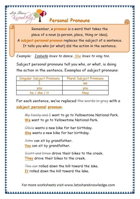 Grade 3 Grammar Topic 10 Personal Pronouns Worksheets  Lets Share Knowledge