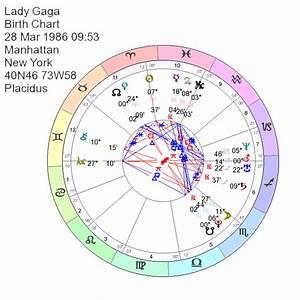 Lady Gaga Astrology Natal Chart Progressed Chart Reading