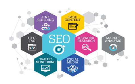 Search Engine Marketing Strategies by Seo Techniques To Boost Your Marketing Strategy Zag