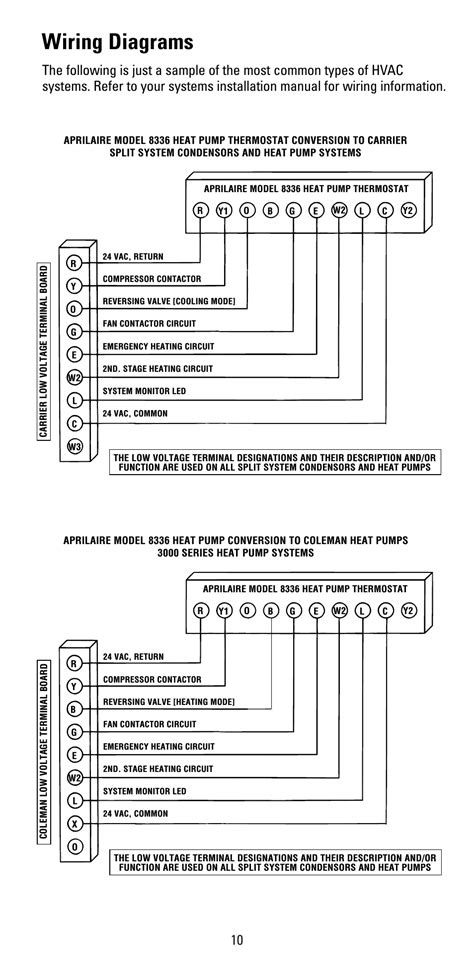 wiring diagrams aprilaire 8336 user manual page 10