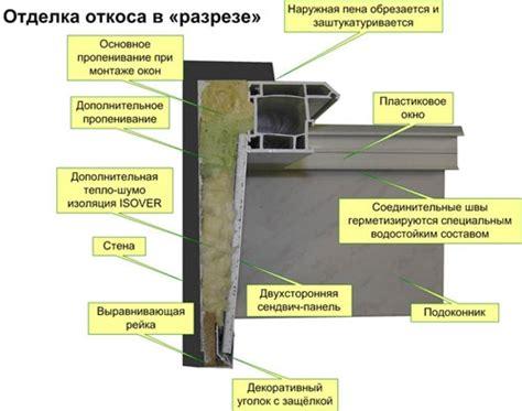 Почему потеют окна в частном доме?
