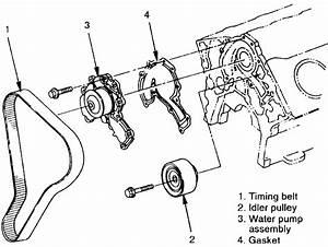 Is the water pump for a 1995 isuzu rodeo really behind the for Isuzu water pump