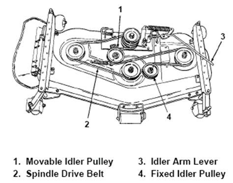 Mtd 46 Inch Deck Belt Diagram by Cub Cadet 46 Inch Mower Deck Belt Diagram Cub Free