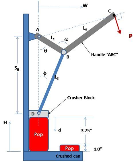 image result  build  crusher plans woodwork