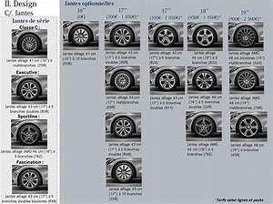 Jantes Mercedes Classe A : nouvelle mercedes classe c 2014 infos photos et prix ~ Melissatoandfro.com Idées de Décoration