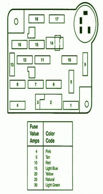 1996 Aerostar Wiring Diagram by 1996 Ford Aerostar Fuse Box Diagram Circuit Wiring