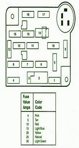 1994 Ford Aerostar Sport Fuse Box Diagram