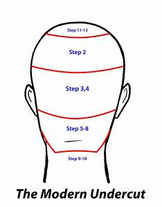 Undercut Haircut Diagram
