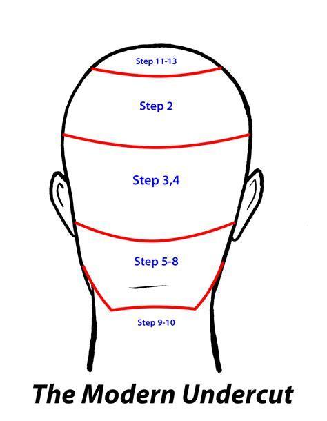 How To Cut Hair   Learn the Modern Undercut Haircut