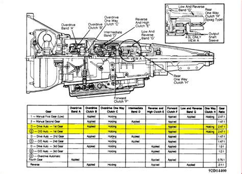 1998 Ford F150 Automatic Transmission Diagram by I A 1988 Ford Bronco Ii With An A4ld When You Shift
