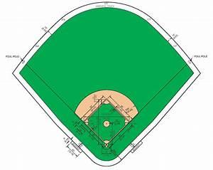 Basic Steps For Planning A Baseball Field  U00ab Murray Cook U0026 39 S