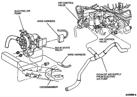 Chevrolet Malibu Engine Diagram Wiring