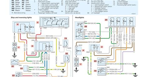 peugeot  exterior lighting wiring diagrams schematic wiring diagrams solutions