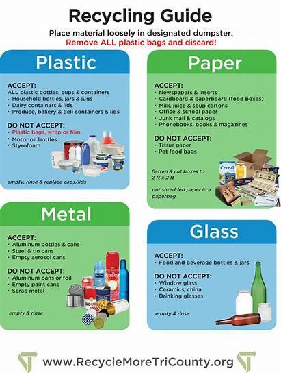 Recycling Guide Guidelines Wisconsin Brown Disposal Winnebago