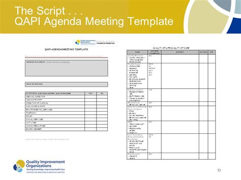 qapi templates how to direct and produce a blockbuster qapi meeting ppt