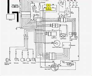 Start Pdf Panel Alternator Generator Generatrice Genset