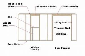 Door Header Spans  U0026 Sizing Engineered Beams And Headers