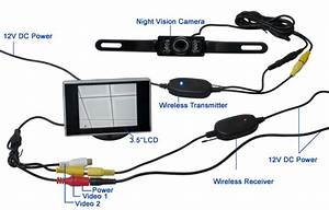 Wireless Car Reversing Rear View Camera   Lcd Monitor