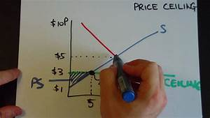 Price Ceilings And Surplus