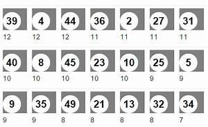 Median Berechnen Statistik : durchschnitt und mittelwerte ausrechnen ~ Themetempest.com Abrechnung