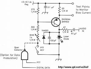 laser related power supplies and data transmission circuit With cnc laser modulation drive circuit diagram powersupplycircuit