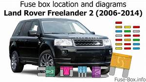 Fuse Box Location And Diagrams  Land Rover Freelander 2