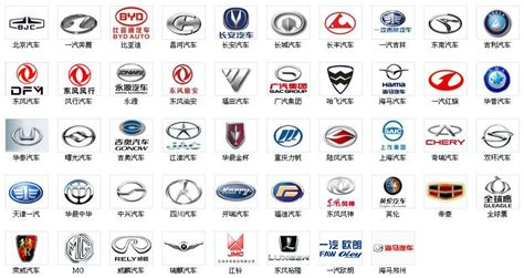 Many Of These Chinese Automobile Logos Are Similar Aren't