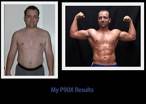 Davids P90X Nutrition Plan Simplified for best results ...