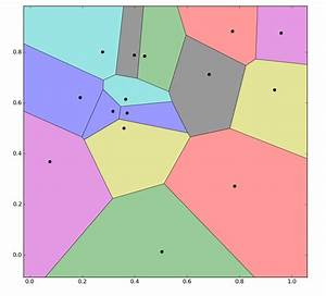 Python - Colorize Voronoi Diagram