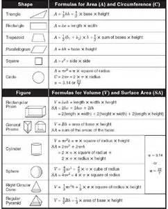 Algebra Formula Reference Sheet
