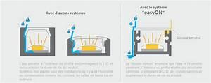 Eclairage Led En Ruban : profil aluminium led exterieur ip 65 pergola 4 m tres ~ Premium-room.com Idées de Décoration