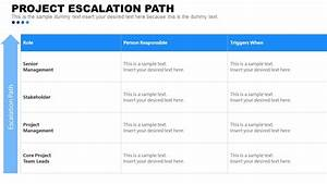 Project Escalation Path Powerpoint Chart Slidemodel
