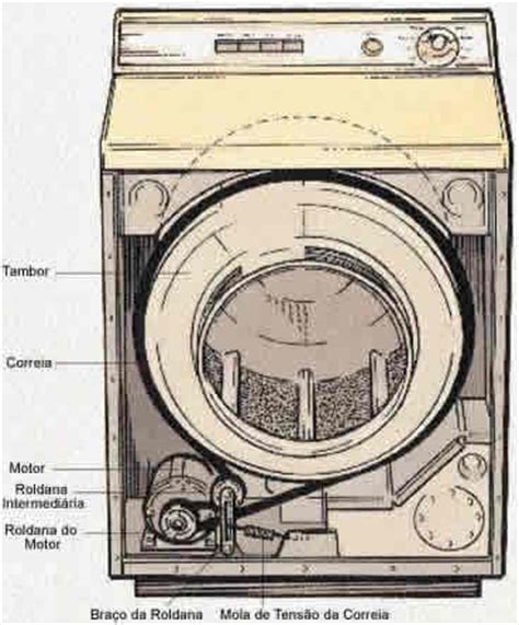 kenmore stackable washer dryer parts diagram kenmore