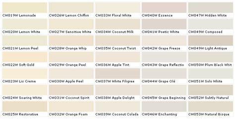 duron paint color antique white duron paint color chart 2017 grasscloth wallpaper