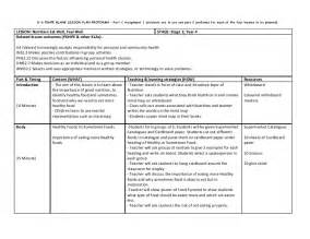 Business plan template nsw costumepartyrun lesson plan template nsw business letter template flashek Choice Image