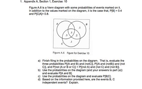 Venn Diagram Probability Question by Is A Venn Diagram With Some Probabilities Of Event