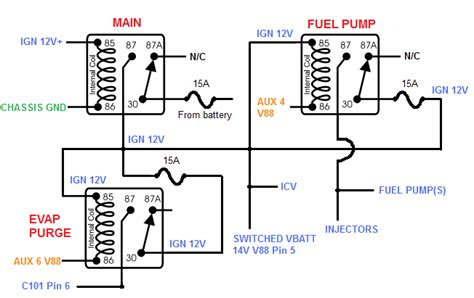 fuel pump relay replacement volvo forums